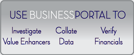 Use BusinessPortal-NL to prepare businesses for sale